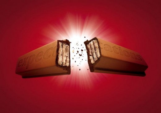KitKat Expectations