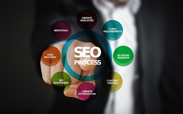 How A Little SEO Can Give Your Business A Boost